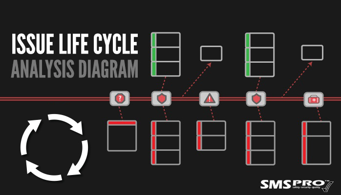 Issue life cycle analysis diagram
